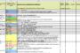 악성 PDF 난독화를 위해 활용되는 암호화 기능