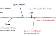 CVE-2013-3893 IE zeroday 취약점 분석