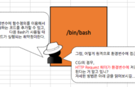 [CVE-2014-6271] GNU Bash 원격코드 인젝션 취약점