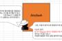 [CVE-2014-4114] MS OLE 취약점 (Sandworm - 제로데이 취약점)